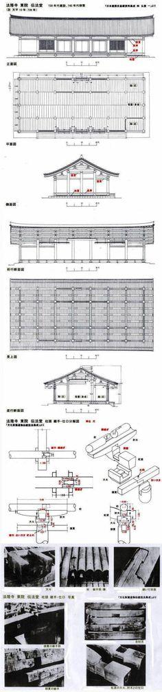 [図版の作成に手間取り、間が空きました]  中国の「仏光寺」を見ると、「軸部」が単純なのに対して屋根部分が複雑なのが目に付きます。 あの軒先の「煩雑さ」は、日本だと鎌倉時代以降、特に禅宗の寺院で見られる程度で、奈良時代にはないと言ってよいでしょう。 それゆえそこで、疑問が湧きま...