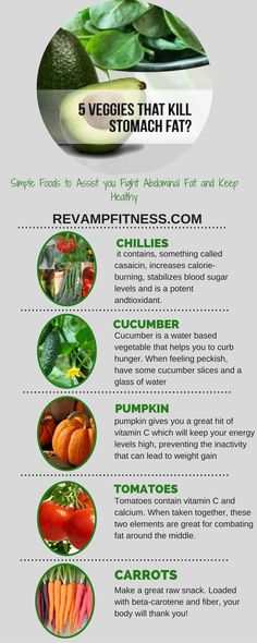 Burn belly fat fast! Try these veggies that are amazing at burning calories fast! These are also great for your health wihch will boost your energy and mood! VISIT http://revampfitness.com for more! #flatbelly #fatburn