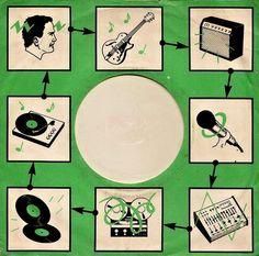vintage 45 rpm sleeve