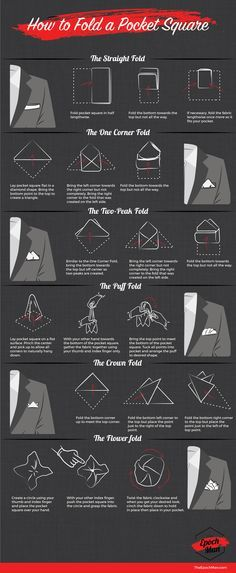 The founder of The Epoch Man blog sent me this terrific and simple how-to graphic demonstrating different ways to fold a pocket square. I had to share.