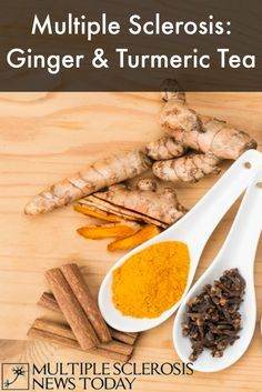 Turmeric has Anti-inflammatory Properties