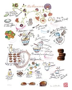 Macarons Recipe | Food illustration by lucileskitchen