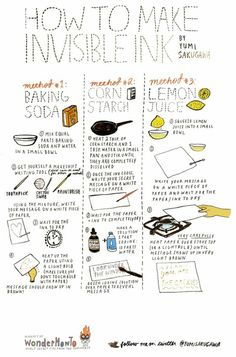 The Curious Brain » How to make invisible ink