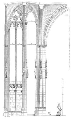 Dictionary of French architecture from the eleventh to the sixteenth century / Construction - Development - Wikisource Architecture Romane, India Architecture, Cathedral Architecture, Ancient Greek Architecture, Religious Architecture, Gothic Architecture Drawing, French Architecture, Pillar Design, Gothic Cathedral