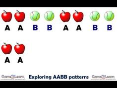 Continuing AABB patterns. An animated demonstration of a continuing AABB pattern. Supports the development of foundation mathematic skills in the Australian Mathematic and Common Core curricula. For more movies and related learning games visit www.game2learn.co... or search Game2learn at the Google Play Store to see our range of Android Apps now available.