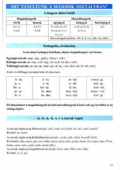 Albumarchívum Hungary, Grammar, Periodic Table, Literature, Boarding Pass, Album, 1st Grades, Periotic Table, Periodic Table Chart