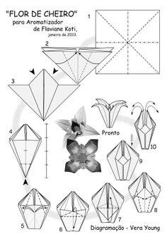Diagrama+Flor+de+Cheiro+para+Aromatizador+-+Flaviane+Koti.jpg (1128×1600)