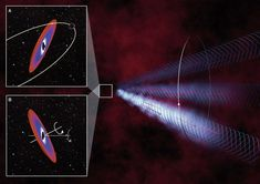 The Rosetta stone of active galactic nuclei deciphered A radio jet of a supermassive black hole has been investigated in so far unprecedented detail