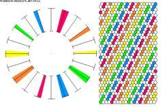 Rainbow kumihimo pattern - friendship-bracelets.net