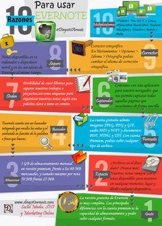 ¿Usas #Evernote? ¿Estás de acuerdo con estos 10 motivos a favor de usarlo que expone la infografía? Por Diego Arnaiz. #infografia #contenido