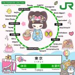 The Yamanote Line Tour