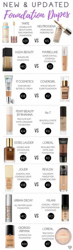 makeup tips Discover an affordable dupe to these high-end foundations in my drugstore dupes series talking about popular foundations and their drugstore alternatives. Beauty Make-up, Beauty Dupes, Beauty Skin, Beauty Hacks, Beauty Care, Face Beauty, Beauty Ideas, Beauty Secrets, Makeup Goals