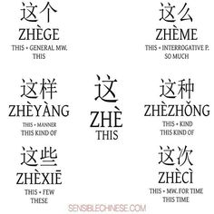 Mandarin Chinese - Different types of 'this'