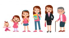 Find Woman Grow Life Cycle Vector stock images in HD and millions of other royalty-free stock photos, illustrations and vectors in the Shutterstock collection. Comic Face, Female Cartoon Characters, Cute Little Baby Girl, Kid Poses, Life Cycles, Kids Education, Cartoon Drawings, Cute Kids, Childrens Books