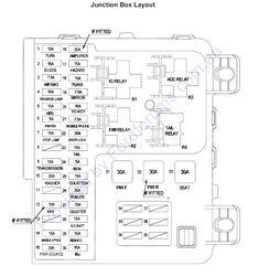 Ez Go Gas Golf Cart Wiring Diagram With 99 Ezgo Txt New