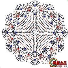 Handmade by LJ : Gorros, Boinas e Chapéus em Croche I/Crochet Beanies and Hats I Motif Mandala Crochet, Free Crochet Doily Patterns, Crochet Circles, Crochet Motifs, Crochet Granny, Crochet Stitches, Hat Patterns, Crochet Dollies, Crochet Flowers