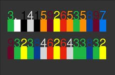 An alternative view of the number Pi converted to blocks of color. Happy Pi Day.