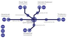 300 Park Ride Oxford Bus Pany - Oxford Redbridge Park And Ride Bus Stops Bus Route Map, Bus Map, Eaton Park, Bus Times, Travel Tickets, Sightseeing Bus, Tower Bridge London, Bus Coach, Travel Advice