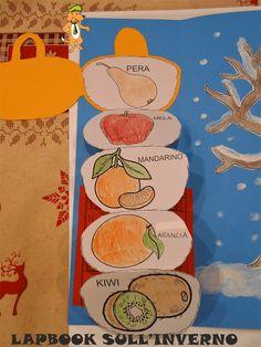Idee e proposte didattiche per lo sviluppo e l'apprendimento. Risorse per insegnanti, educatori, genitori e Bambini Kiwi, D Book, Laptop, Interactive Notebooks, Pink Color, Crafts For Kids, Projects To Try, Scrapbook, Halloween