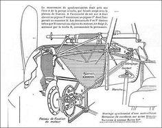 O sincronizador de Raymond Saulnier foi patenteado em 14.04.1914