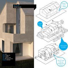 White house - Massimiliano Giberti Architecture