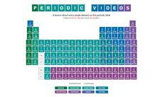 Periodic Videos: Un video para cada elemento de la tabla periódica