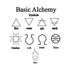 Basic_Alchemy_Symbols Alchemy is the Egyptian Science of SPIRITUAL FORCES and how they affect both Matter and Living entities.