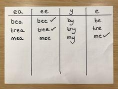 table how to teach vowel teams