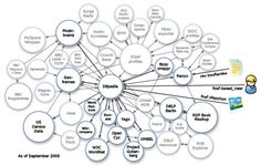 20 Big Data Repositories You Should Check Out – Data Science Central