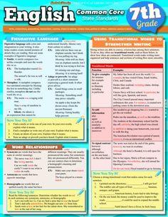 English Common Core 7Th Grade Laminated Study Guide BarCharts, Inc.,http://www.amazon.com/dp/B00E3YK4QY/ref=cm_sw_r_pi_dp_hOkNsb04CD31FZV5