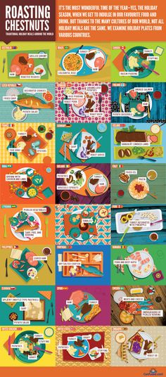 #INFOGRAPHIC An Illustrated Guide To Holiday Meals Around The World