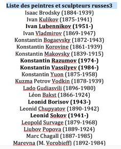 Liste des peintres et sculpteurs russes 3