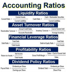 Accounting Notes, Accounting Classes, Accounting Basics, Accounting Principles, Accounting Student, Bookkeeping And Accounting, Accounting And Finance, Small Business Bookkeeping, Small Business Accounting