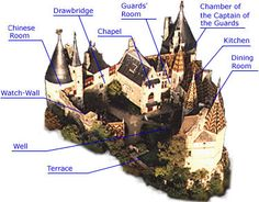 Chateau de la Rochepot (Cotes de Beaune)