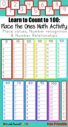 Learn to Count to 100: Place the Ones Free Printable Math Activity- helps kids learn to count to 100, introduces them to place values, helps with number recognition and number relationships while allowing them to be actively involved as they learn (math, preschool, kindergarten, first grade)