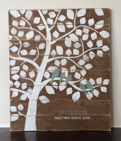 Family Tree Nesting Birds Sign