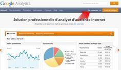 L 'analytics pour les nuls | installer google analytics sous wordpress