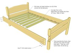 bed plans woodworking free - wood pallet projects craft ideas for kids wood working projects standard pallet size arts and crafts projects wood project ideas Box Bed Frame, Bed Frame Plans, King Size Bed Frame, Bed Plans, Diy Twin Bed Frame, Build A Platform Bed, Platform Bed Frame, Wooden Bed Frames, Wood Beds