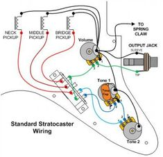 3 pickup wiring strat wiring diagram datastandard strat wiring diagram 3 single coils, 1 volume, 2 tones, 5 stratocaster 5 way switch wiring 3 pickup wiring strat