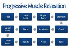 Progressive muscle relaxation | ❤ | rePinned by CamerinRoss.com |
