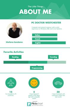 Pcdoctor Westchester (@pcwestchesterny) | Twitter