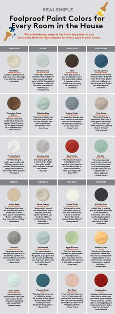 This Infographic Will Help You Pick the Perfect Paint Color for Every Room