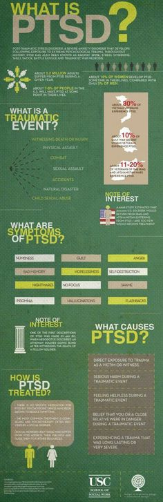 "Research indicates early intervention after a traumatic event can reduce the symptoms of post-traumatic stress disorder (PTSD). This ""What is PTSD?"" infographic from the USC School of Social Work o… Ptsd Awareness, Mental Health Awareness, What Is Ptsd, Coaching, Post Traumatic, Stress Disorders, Therapy Tools, Trauma Therapy, Occupational Therapy"