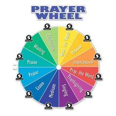 PRAYER WHEEL. Spend an hour with God--it's easier than you think! Break it up into 5-minute blocks, focusing on the following.