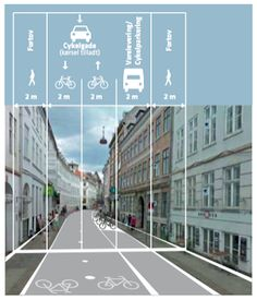 Via Copenhagenize, a scheme to redesign Copenhagen's Vestergade as a street where cyclists and pedestrians come first, and motor vehicles fall into line accordingly. Click image for full story and visit the slowottawa.ca boards >> https://www.pinterest.com/slowottawa/