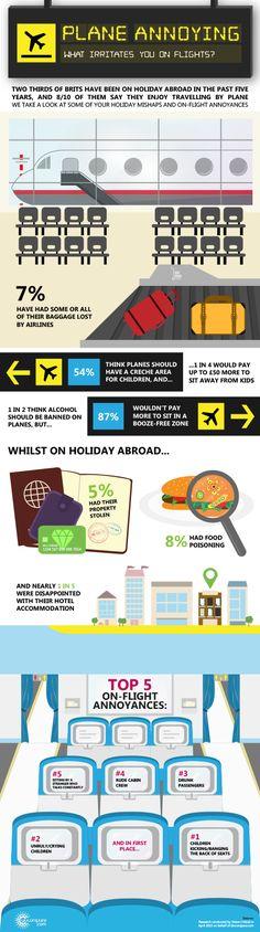 What Irritates You on Flights?