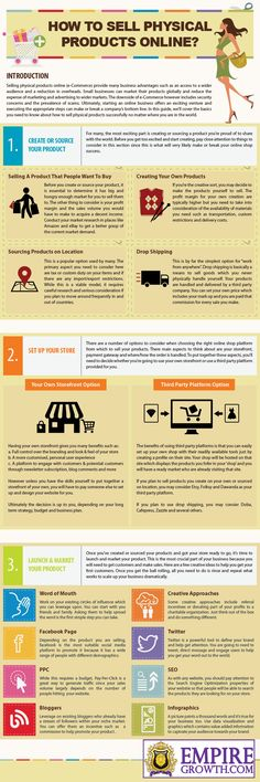 How to Sell Physical Products Online [Infographic]