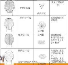 點,線,角度,切口的關係|Zi 字媒體 Words, Horse