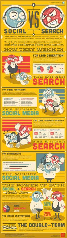 Infographic: Social Media vs Search Engine Marketing