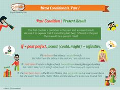Mixed Conditionals. Part1. When we talk about mixed conditionals, we are referring to conditional sentences that combine two different types of conditional patterns. These combinations are not all that frequent, but the most common combination is when we have a type 3 conditional in the if-clause (if + past perfect) followed by a type 2 conditional (would + infinitive) in the main clause. Learn these constructions and try to use them!
